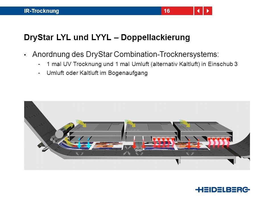 DryStar LYL und LYYL – Doppellackierung