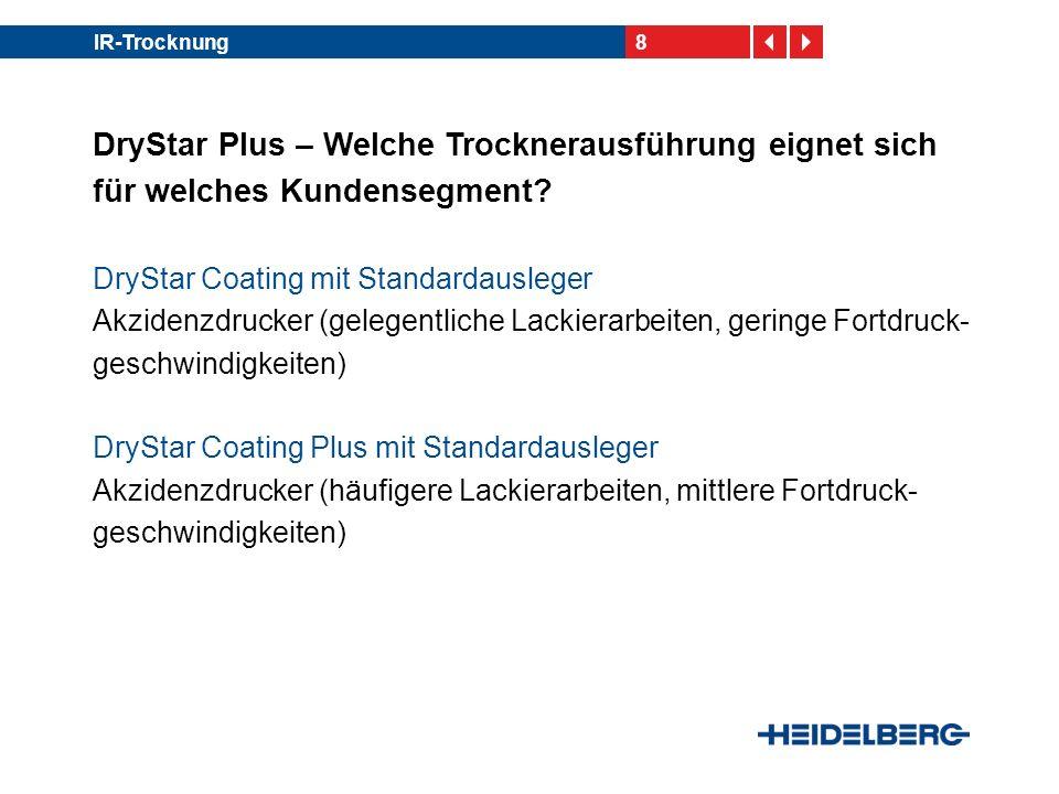 IR-Trocknung DryStar Plus – Welche Trocknerausführung eignet sich für welches Kundensegment DryStar Coating mit Standardausleger.