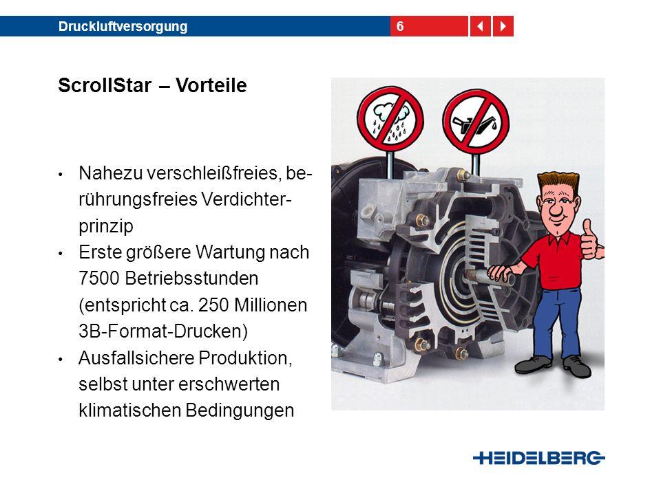 Druckluftversorgung ScrollStar – Vorteile. Nahezu verschleißfreies, be-rührungsfreies Verdichter-prinzip.