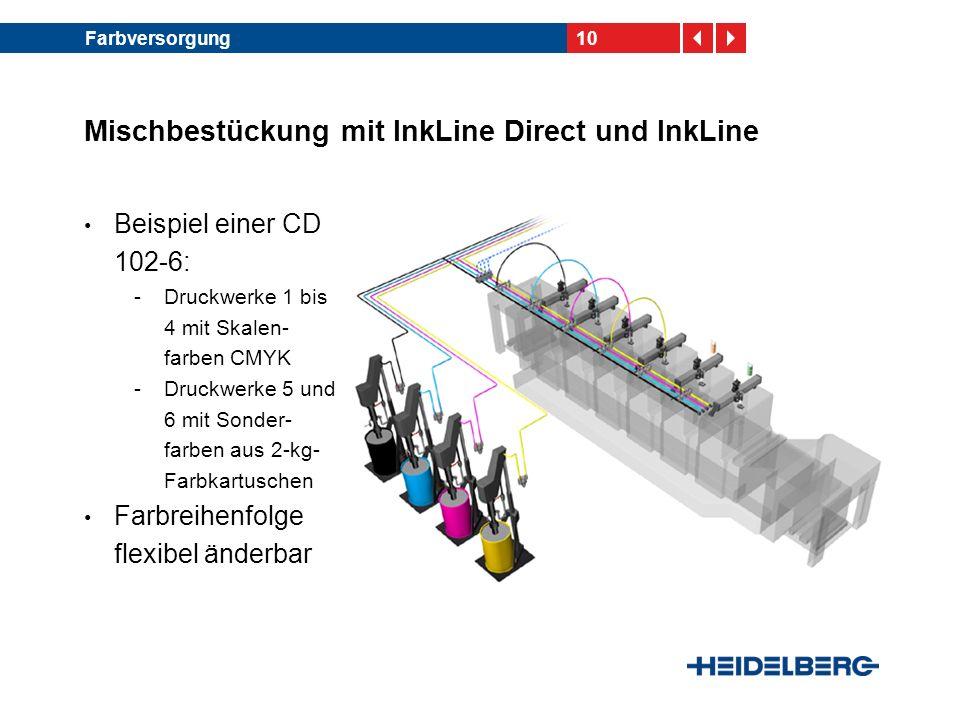 Mischbestückung mit InkLine Direct und InkLine