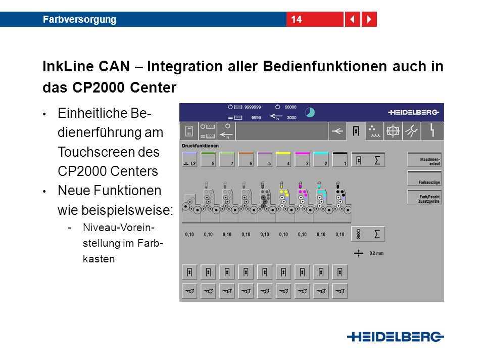Farbversorgung InkLine CAN – Integration aller Bedienfunktionen auch in das CP2000 Center.