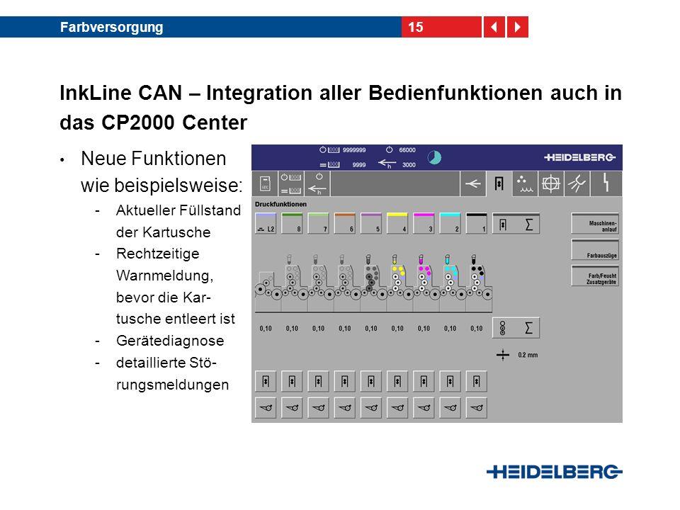 Farbversorgung InkLine CAN – Integration aller Bedienfunktionen auch in das CP2000 Center. Neue Funktionen wie beispielsweise: