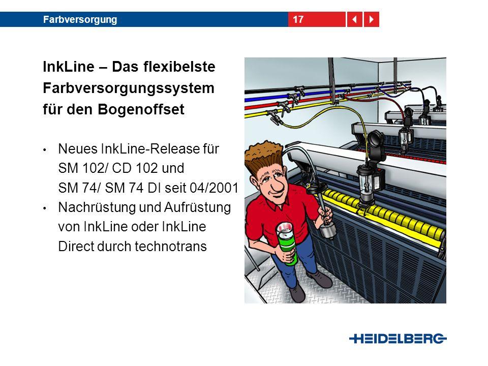 InkLine – Das flexibelste Farbversorgungssystem für den Bogenoffset