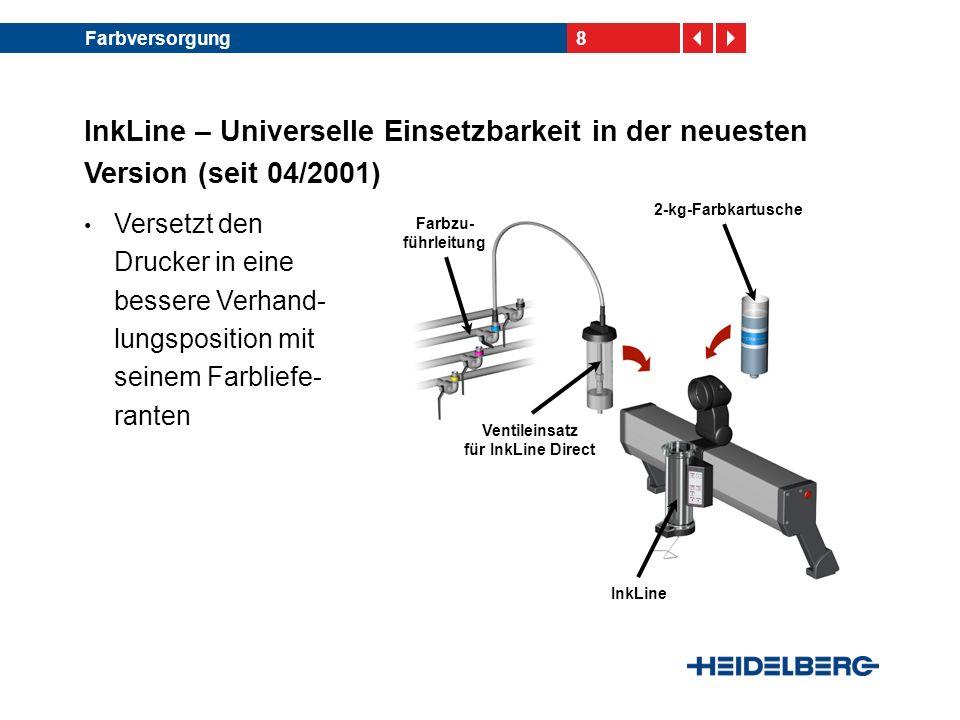 Ventileinsatz für InkLine Direct