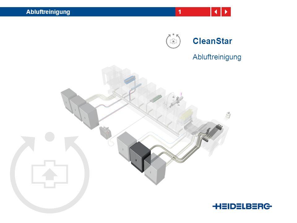 Abluftreinigung CleanStar Abluftreinigung