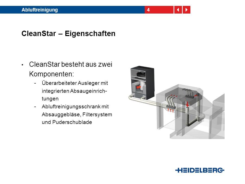 CleanStar – Eigenschaften