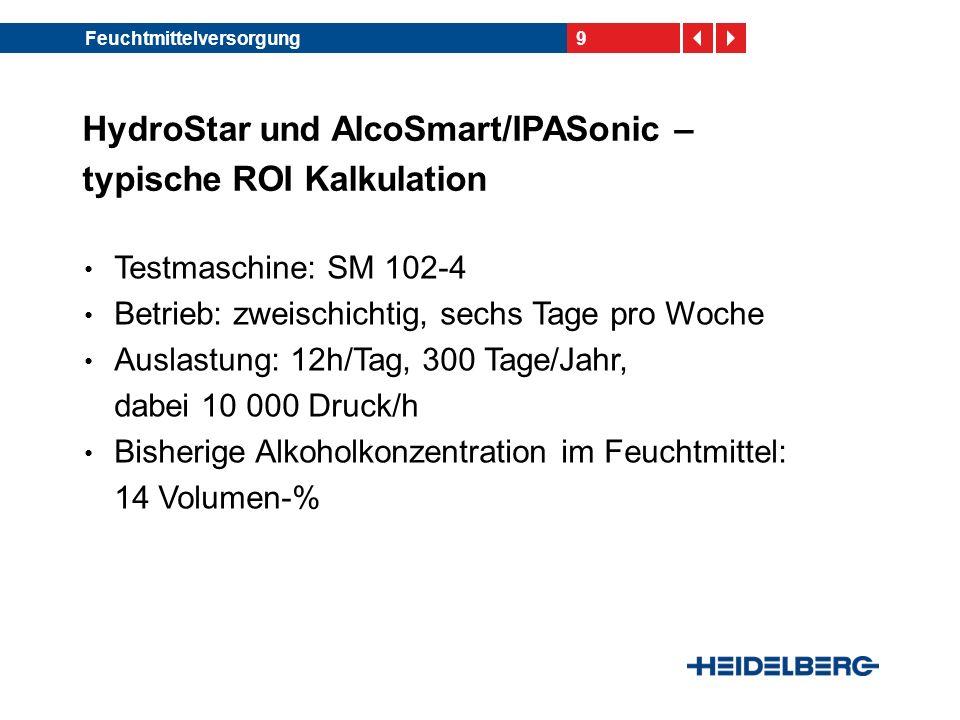 HydroStar und AlcoSmart/IPASonic – typische ROI Kalkulation