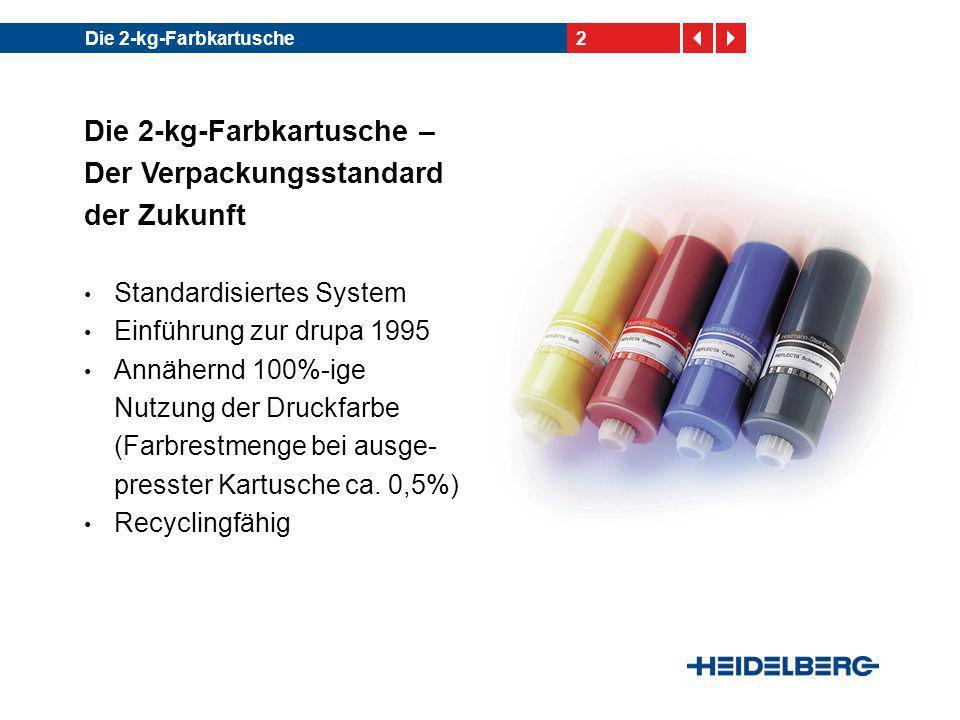 Die 2-kg-Farbkartusche – Der Verpackungsstandard der Zukunft