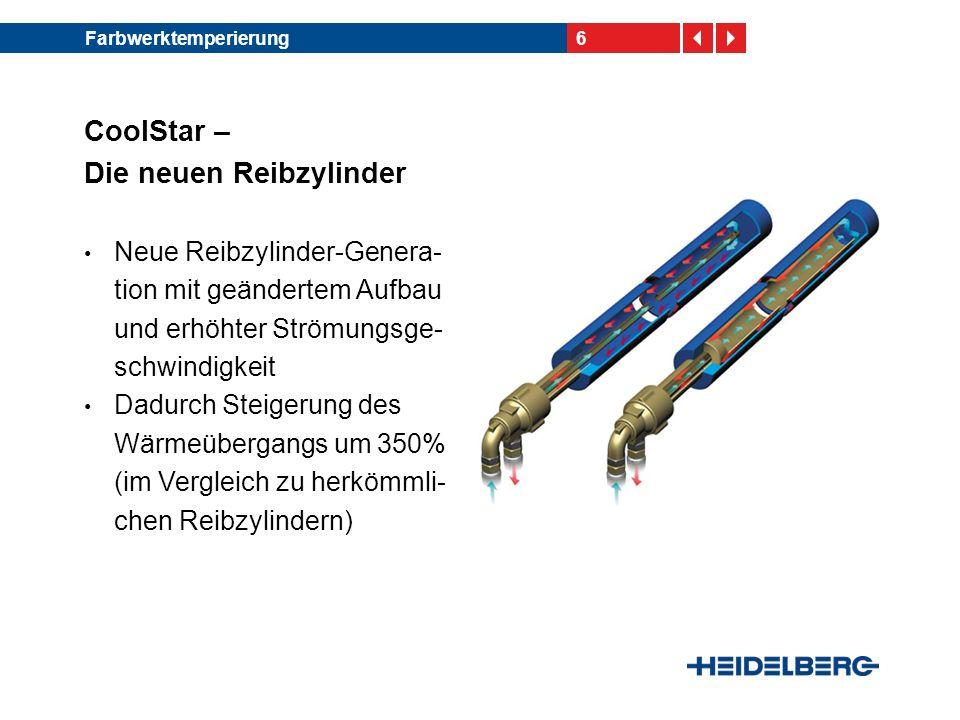 CoolStar – Die neuen Reibzylinder