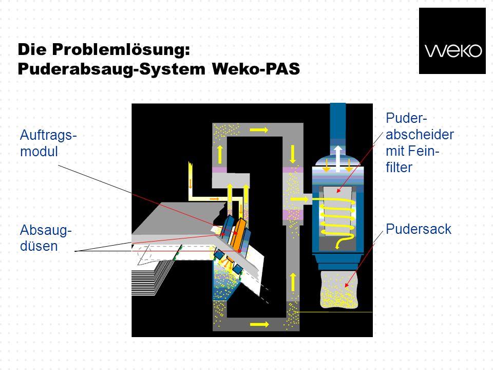 Puderabsaug-System Weko-PAS