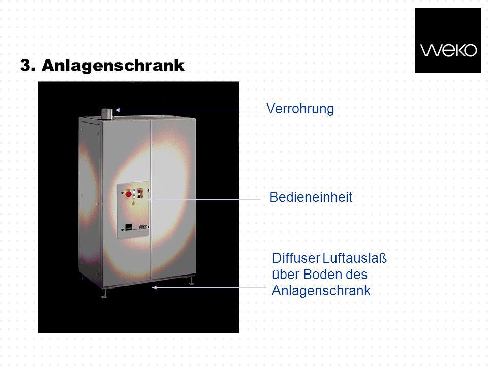 3. Anlagenschrank Verrohrung Bedieneinheit Diffuser Luftauslaß