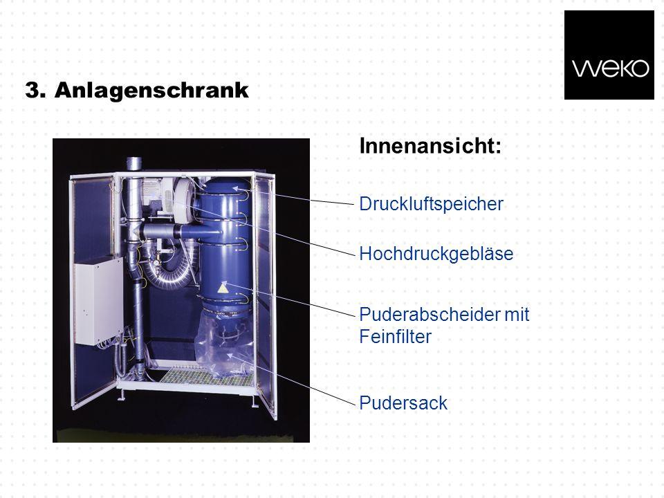 3. Anlagenschrank Innenansicht: Druckluftspeicher Hochdruckgebläse