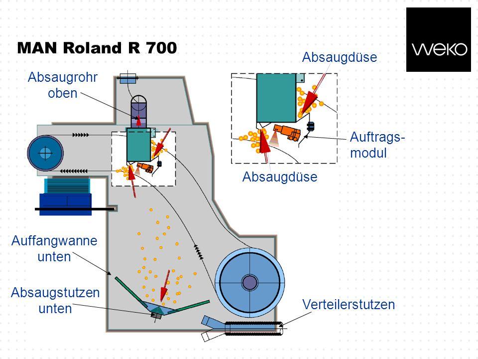 MAN Roland R 700 Absaugdüse Absaugrohr oben Auftrags- modul Absaugdüse