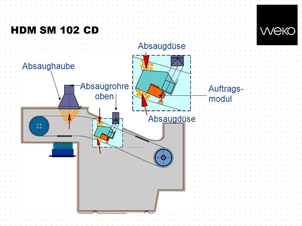 HDM SM 102 CD Absaugdüse Absaughaube Absaugrohre Auftrags- modul oben