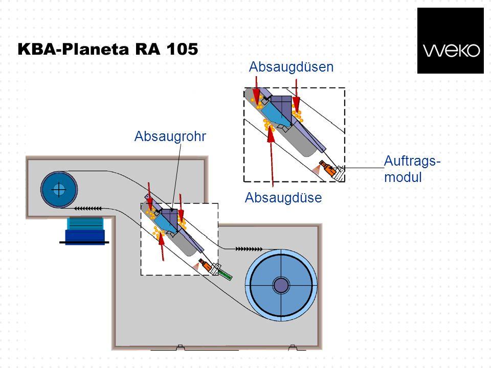 KBA-Planeta RA 105 Absaugdüsen Absaugrohr Auftrags- modul Absaugdüse
