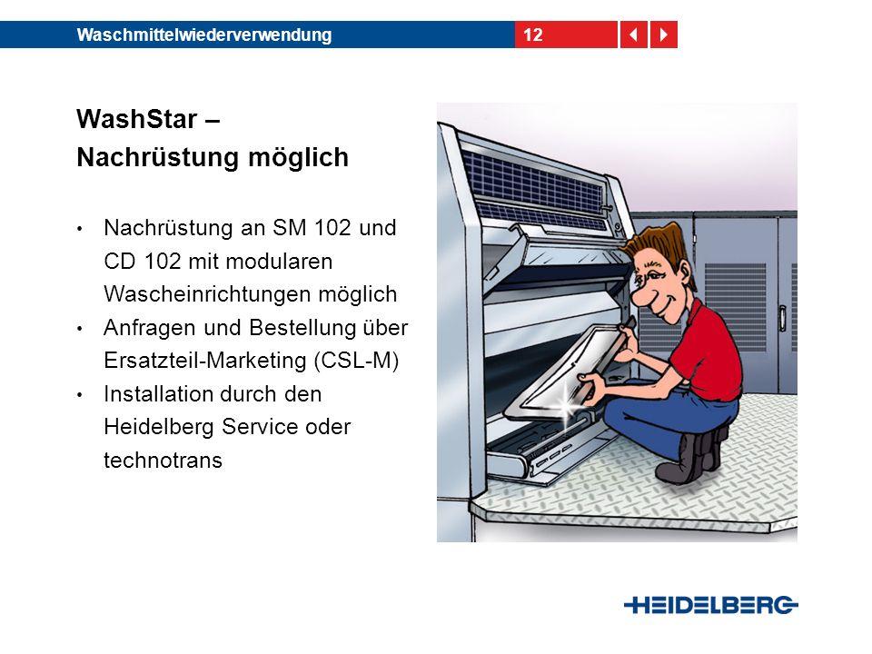 WashStar – Nachrüstung möglich