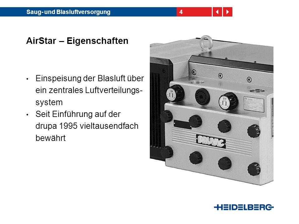 AirStar – Eigenschaften