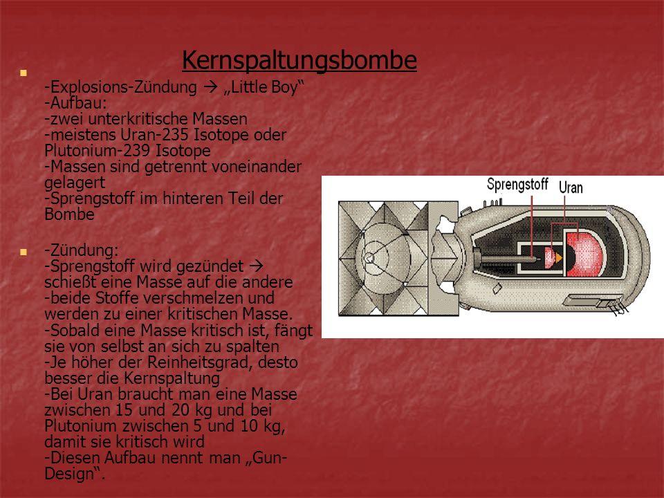 Kernspaltungsbombe