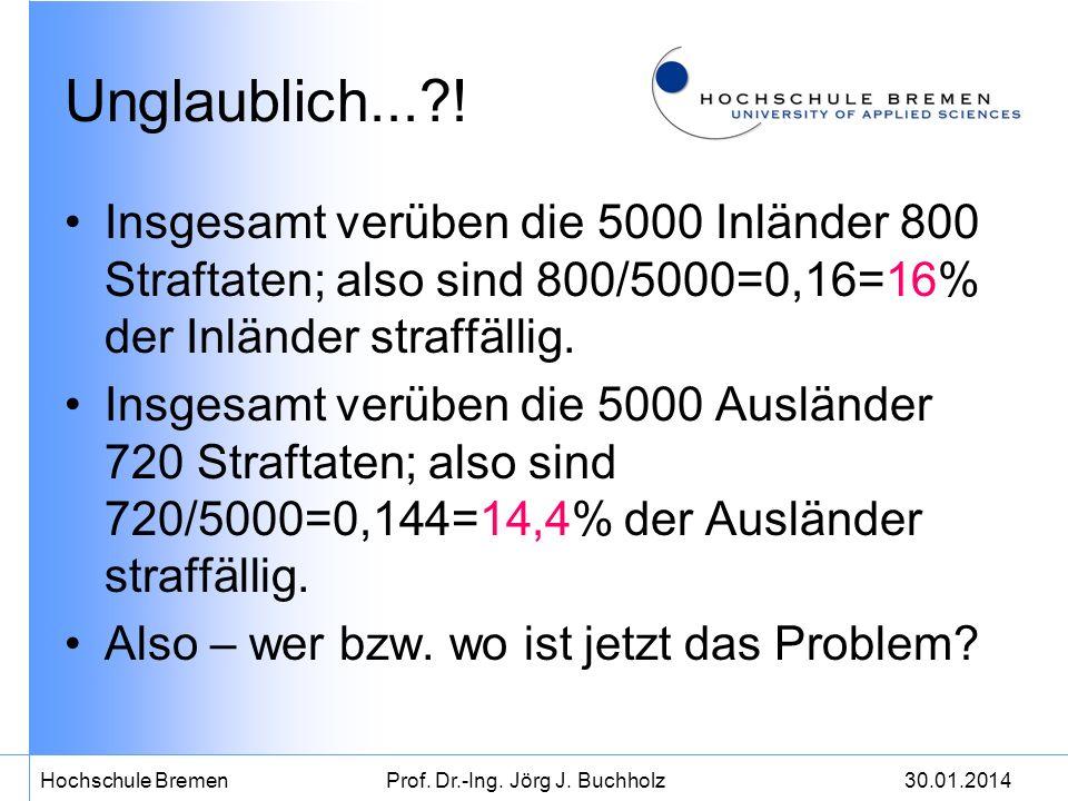 Prof. Dr.-Ing. Jörg J. Buchholz