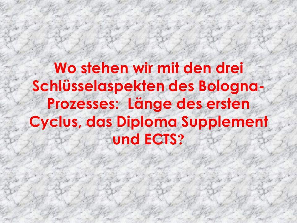 Wo stehen wir mit den drei Schlüsselaspekten des Bologna-Prozesses: Länge des ersten Cyclus, das Diploma Supplement und ECTS
