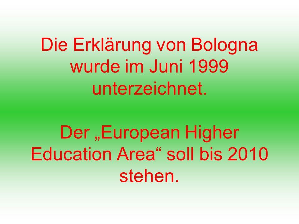 Die Erklärung von Bologna wurde im Juni 1999 unterzeichnet