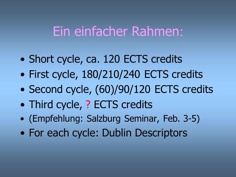 Ein einfacher Rahmen: Short cycle, ca. 120 ECTS credits