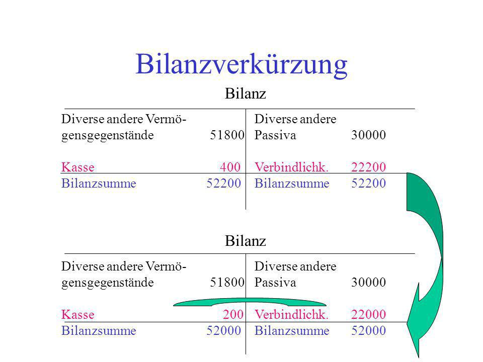Bilanzverkürzung Bilanz Bilanz