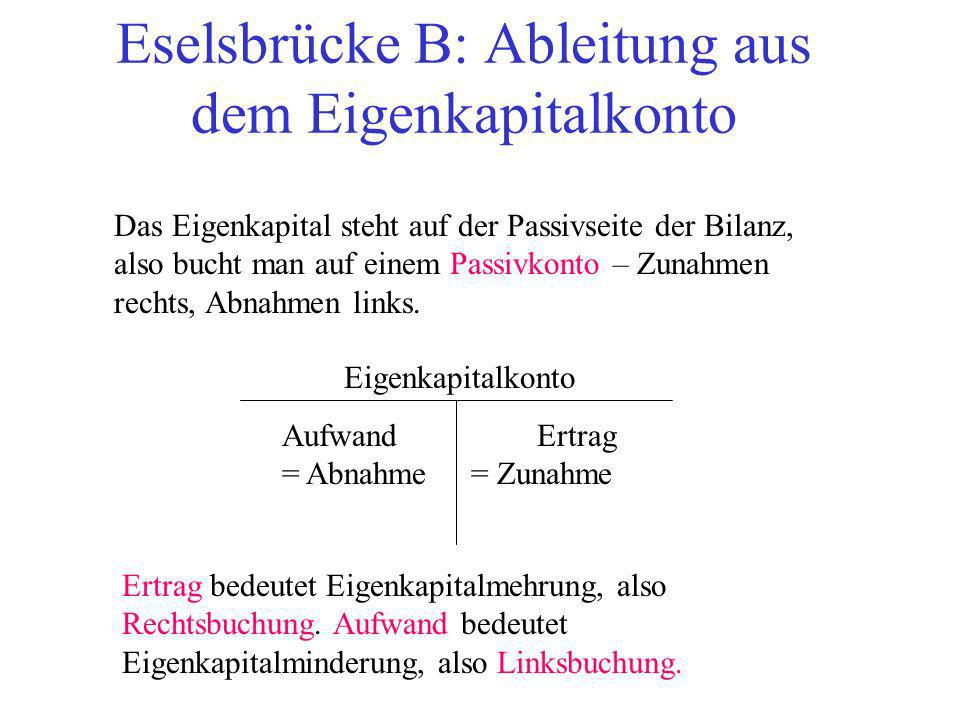 Eselsbrücke B: Ableitung aus dem Eigenkapitalkonto