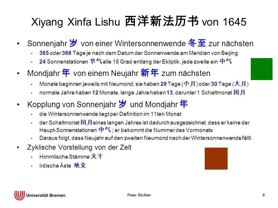 Xiyang Xinfa Lishu 西洋新法历书 von 1645