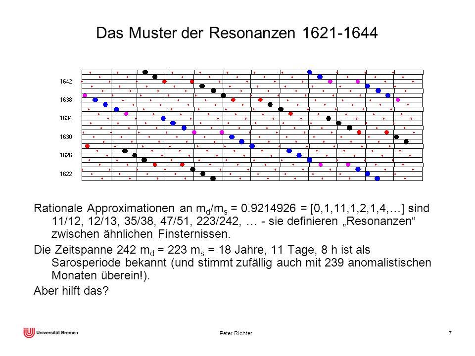 Das Muster der Resonanzen 1621-1644