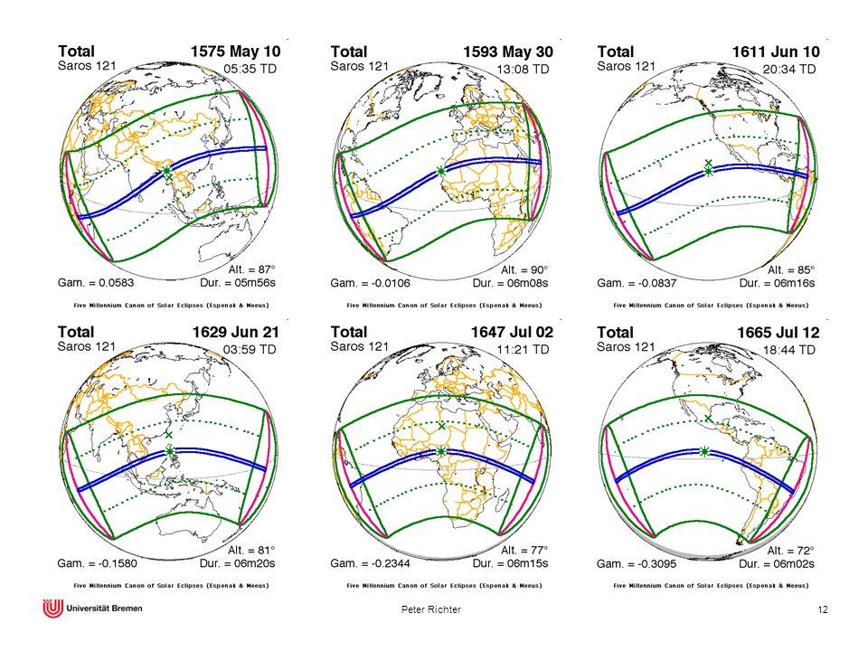 Saros-Zyklus 121/36-41: der Mond läuft durch den aufsteigenden Knoten