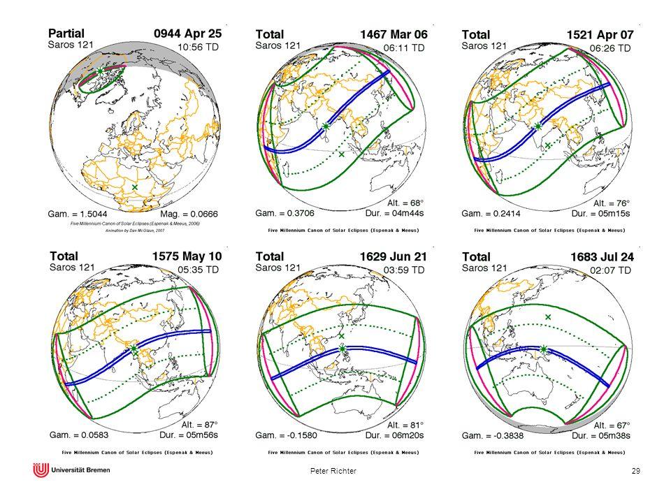 Saros-Zyklus 121 Nummern 1, 30, 33, 36, 39, 42. Man erkennt die Tendenz, zwar nach 54 Jahren und 34 Tagen wiederzukehren, aber mit leichten Verschiebungen nach Ost und (beim aufsteigenden Knoten) mach Süd.