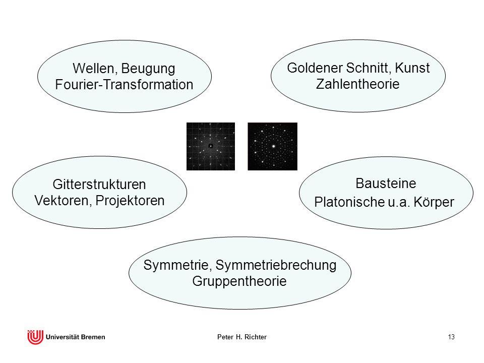 Fourier-Transformation Goldener Schnitt, Kunst Zahlentheorie