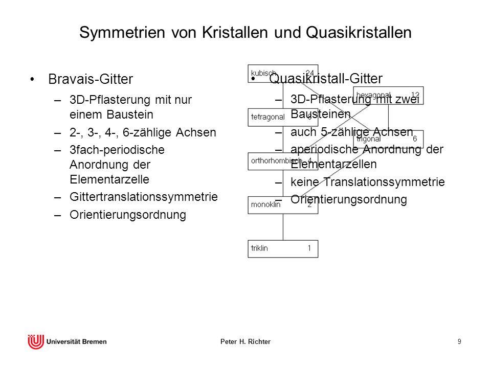 Symmetrien von Kristallen und Quasikristallen