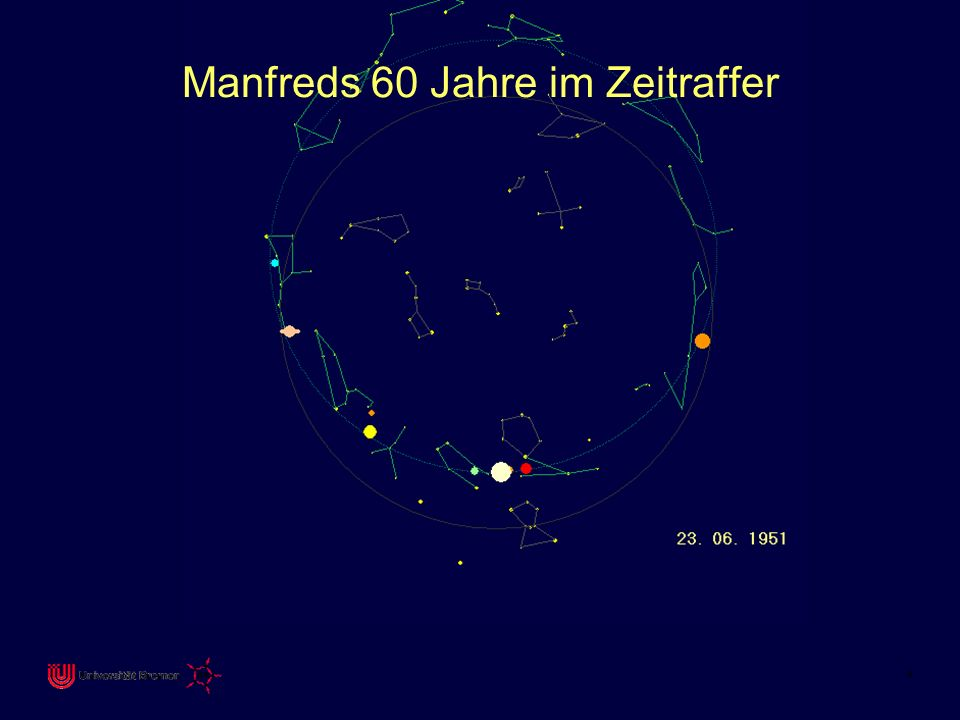 Manfreds 60 Jahre im Zeitraffer