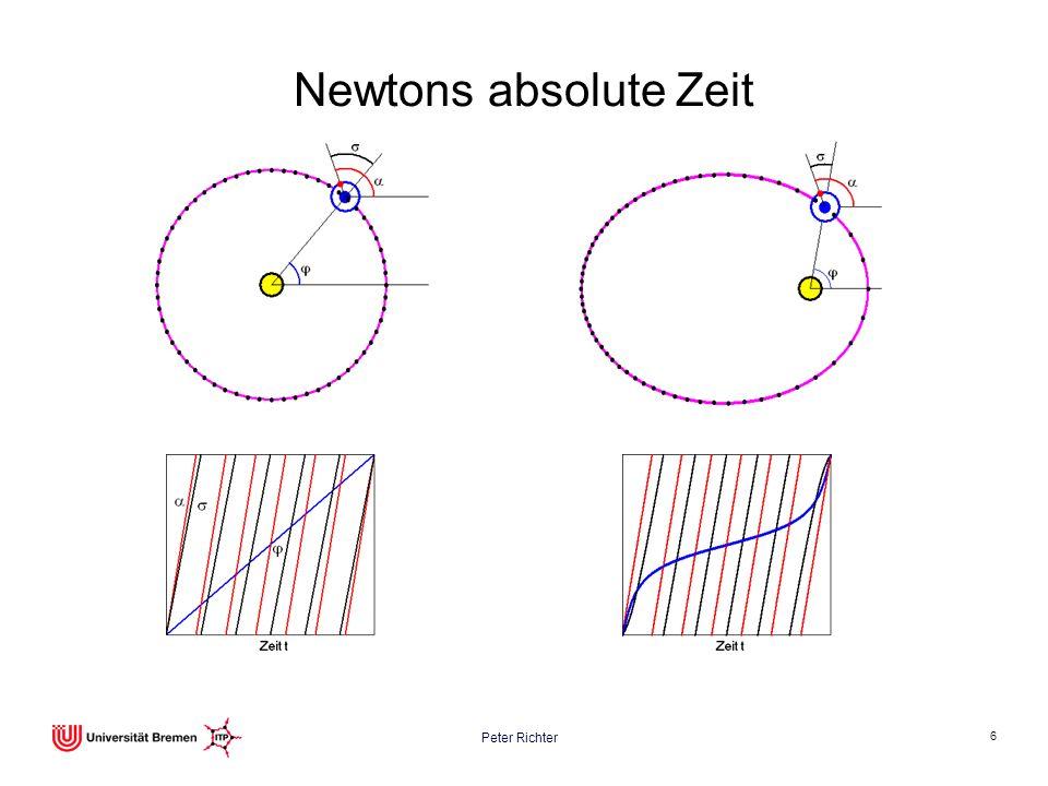 Newtons absolute Zeit