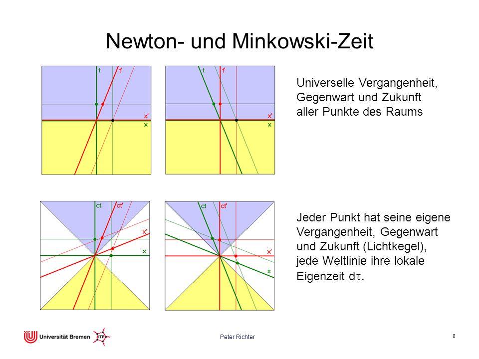 Newton- und Minkowski-Zeit