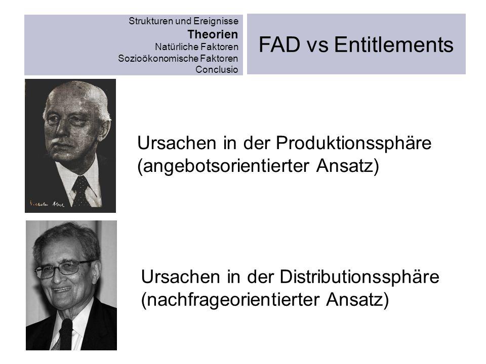 Strukturen und Ereignisse Theorien Natürliche Faktoren Sozioökonomische Faktoren Conclusio