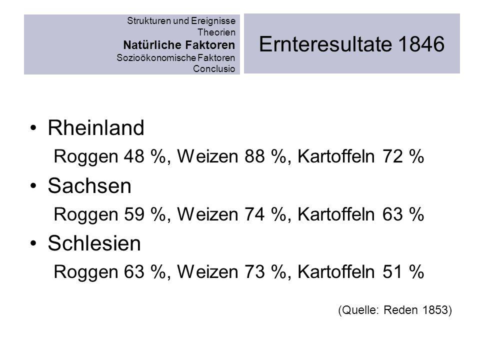 Ernteresultate 1846 Rheinland Sachsen Schlesien