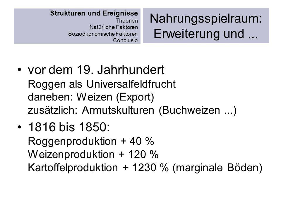 Nahrungsspielraum: Erweiterung und ...