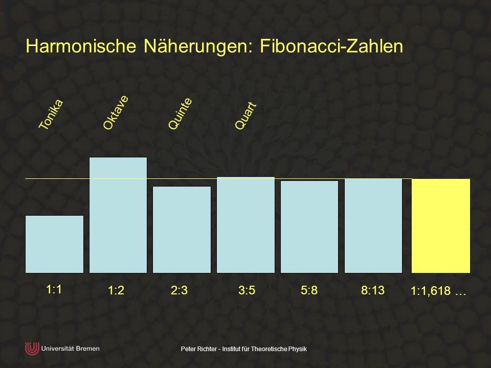 Harmonische Näherungen: Fibonacci-Zahlen