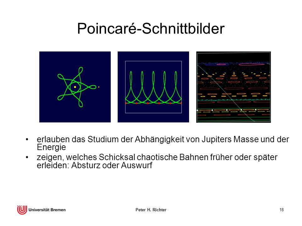 Poincaré-Schnittbilder