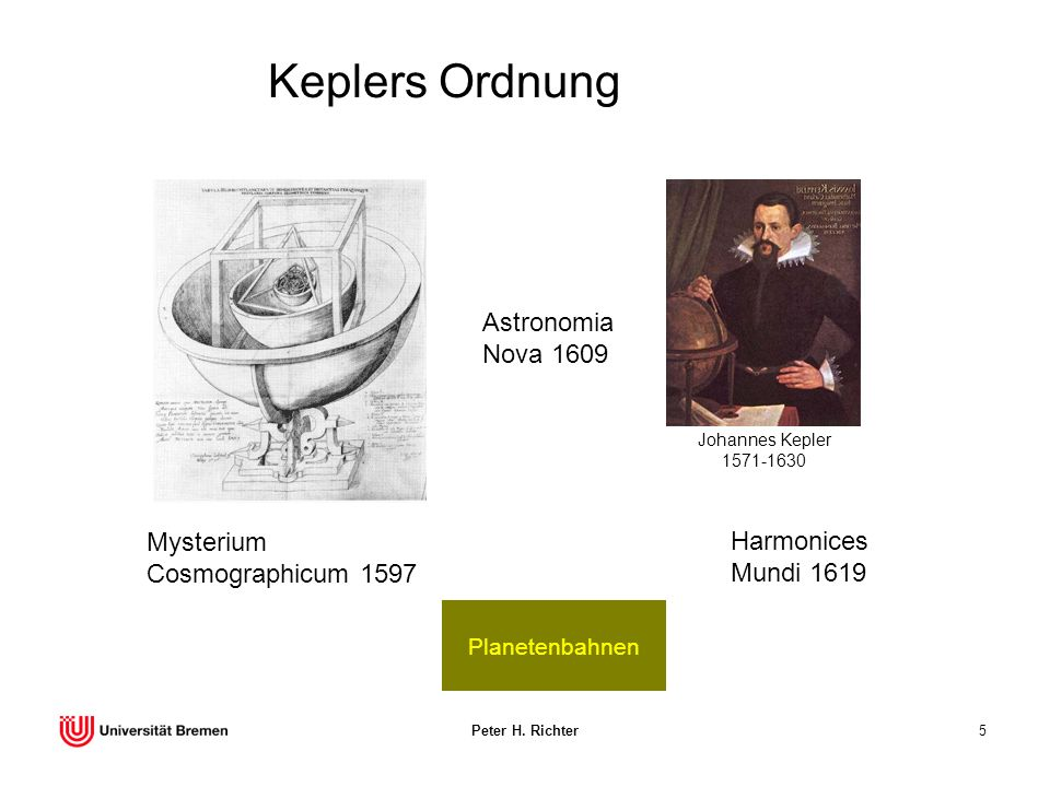 Keplers Ordnung Astronomia Nova 1609 Mysterium Cosmographicum 1597