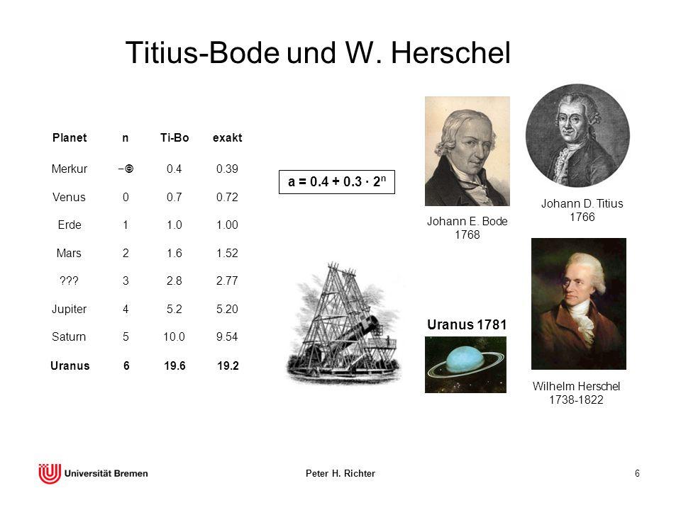 Titius-Bode und W. Herschel