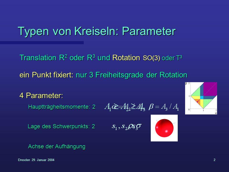 Typen von Kreiseln: Parameter