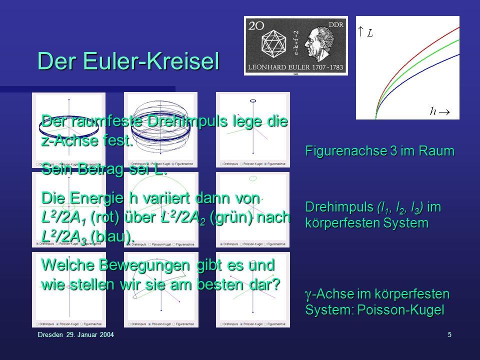 Der Euler-Kreisel Der raumfeste Drehimpuls lege die z-Achse fest.