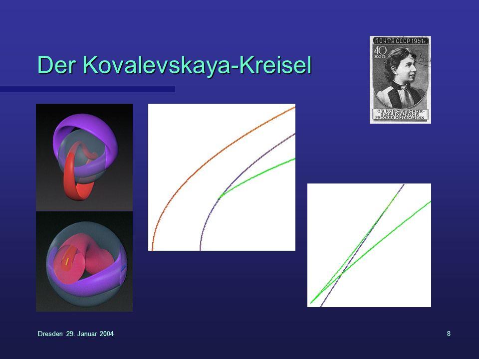Der Kovalevskaya-Kreisel