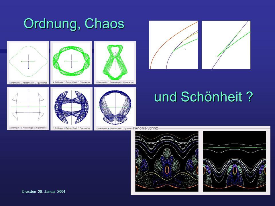 Ordnung, Chaos und Schönheit A1 = 2, A2 = 1.5, A3 = 1, s = (1,0,0)