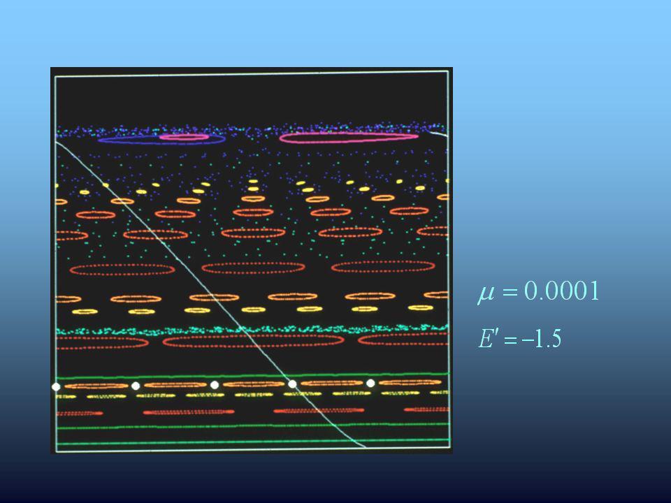 So sieht ein Poincaré-Schnitt des eDKP aus, wenn Polarkoordinaten zur Auftragung von Apsiden-Positionen genommen werden, die im mitrotierenden System rechtläufig sind. Die Masse von J ist etwa ein Zehntel der wahren Jupitermasse; die Energie im mitrotierenden System entspricht genau der Höhe des Potentialberges, den wir gleich sehen werden (Trojaner-Niveau).