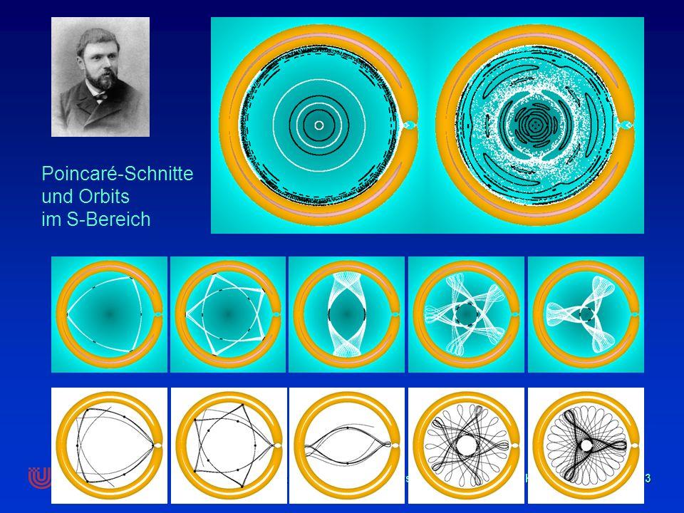 Poincaré-Schnitte und Orbits im S-Bereich